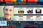 Infographic Diabetic Eye Disease in Hispanics/Latinos. Hispanics/Latinos have high rates of diabetes and are at higher risk for vision loss and blindness from diabetic eye disease. What is diabetic eye disease?—Eye problems that people with diabetes have. These include cataract (clouding of the lens of the eye) (shown by blurry photo of two children), diabetic retinopathy (damage to blood vessels in the retina) (shown by photo of two children with dark patches), glaucoma (damage to the optic nerve) (shown by photo of two children with dark around the edges). What are the numbers? 1.2 million Hispanics/Latinos have diabetic retinopathy. This number will more than double to 2.9 million by 2030. 95% of severe vision loss from diabetic retinopathy can be prevented by early detection, timely treatment, and appropriate follow-up. How can you protect your sight? (1) There are often no early warning signs of diabetic eye disease, so don't wait until you notice problems with your vision. (2) Get a comprehensive dilated eye exam at least once a year. (3) Keep your health on TRACK: Take your medications; Reach and maintain a healthy weight; Add physical activity to your daily routine; Control your blood sugar, blood pressure, and cholesterol; Kick the smoking habit. (4) Help is available. If you've already lost vision, talk to your eye care professional about vision rehabilitation. Visit www.nei.nih.gov/diabetes. Source: National Eye Institute, 2013.