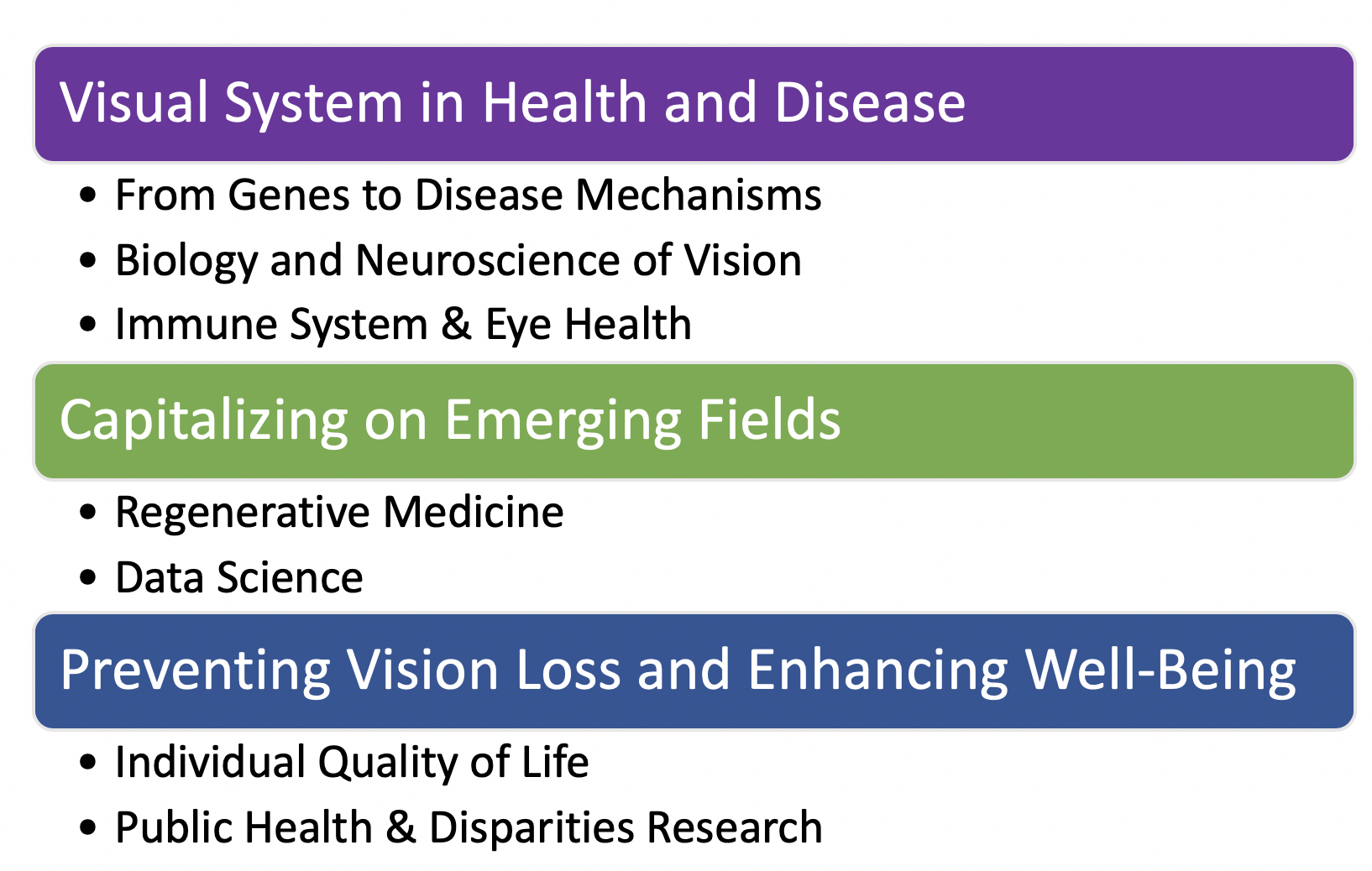 Visual System in Health and Disease  -  From Genes to Disease Mechanisms  ·         Biology and Neuroscience of Vision  ·         Immune System and Eye Health  Capitalizing on Emerging Fields  -  Regenerative Medicine  - Data Science  Preventing Vision Loss and Enhancing Well-being  - Individual Quality of Life  - Public Health and Disparities Research