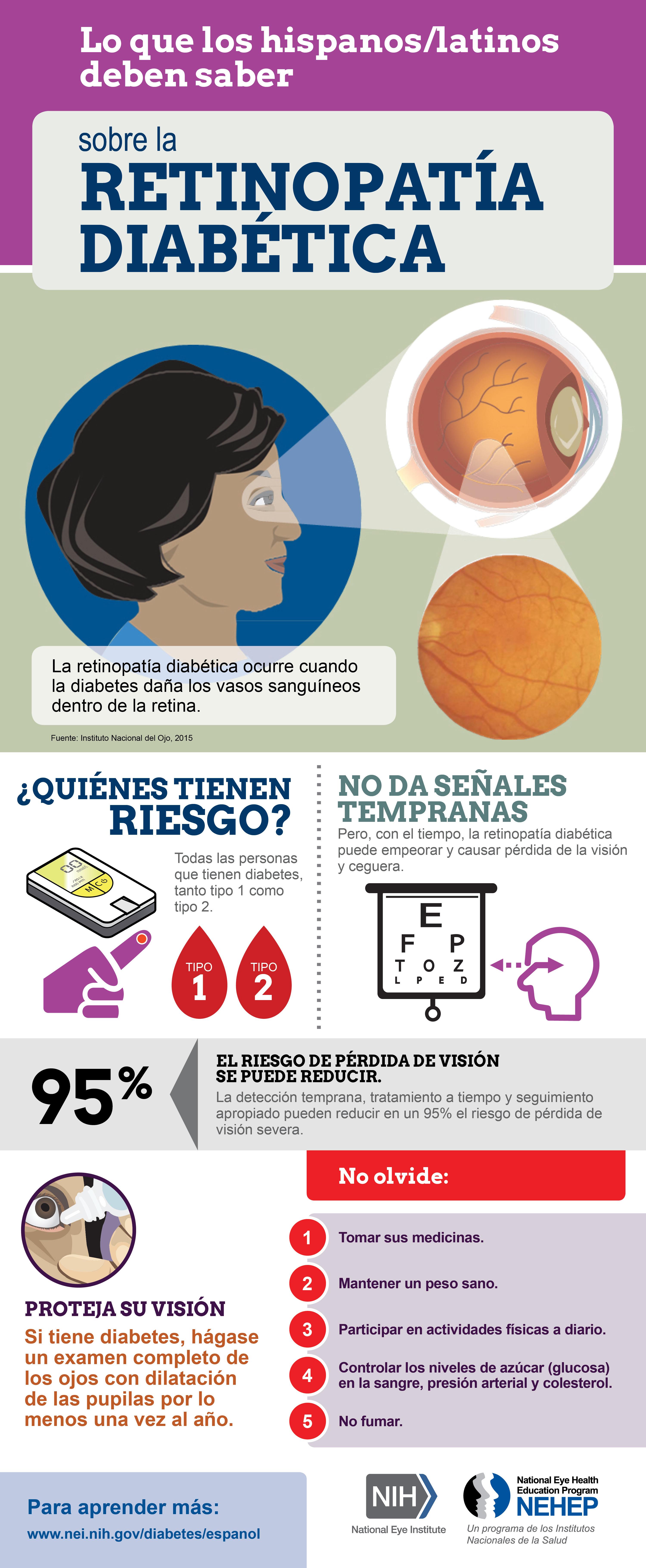 Learn spanish lo