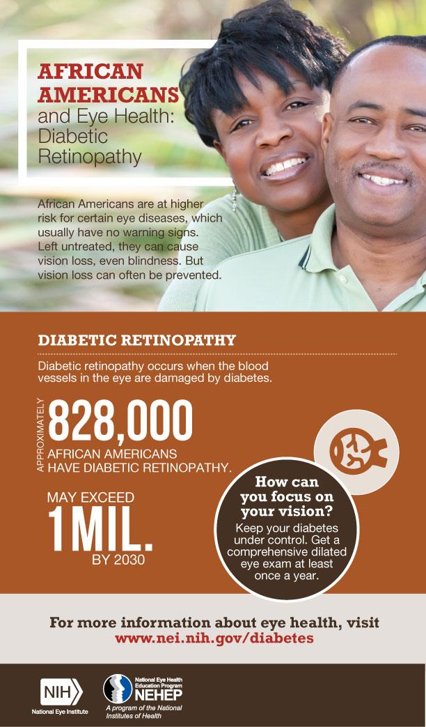 african americans and eye health  diabetic retinopathy