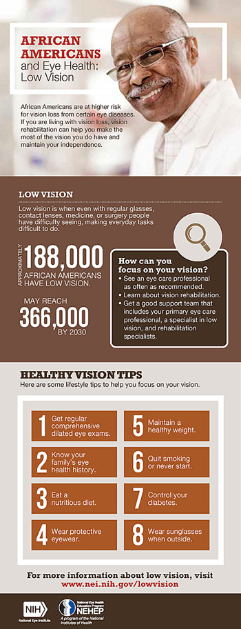 African Americans and Eye Health: Low Vision Preview