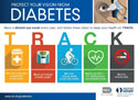 Focus on Prevention During National Diabetes Month