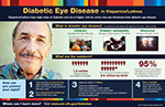 Diabetic Eye Disease Among Hispanics/Latinos