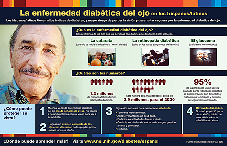Spanish preview of Diabetic Eye Disease Among Hispanics/Latinos infographic