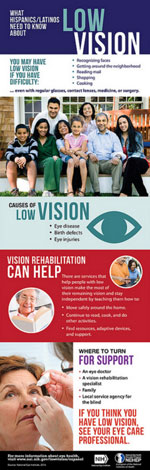What Hispanics/Latinos Need To Know About Low Vision