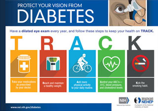 Protect your vision from Diabetes.