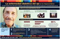 Thumbnail image of a Spanish-language infographic.  For full content click on individual infographic links.