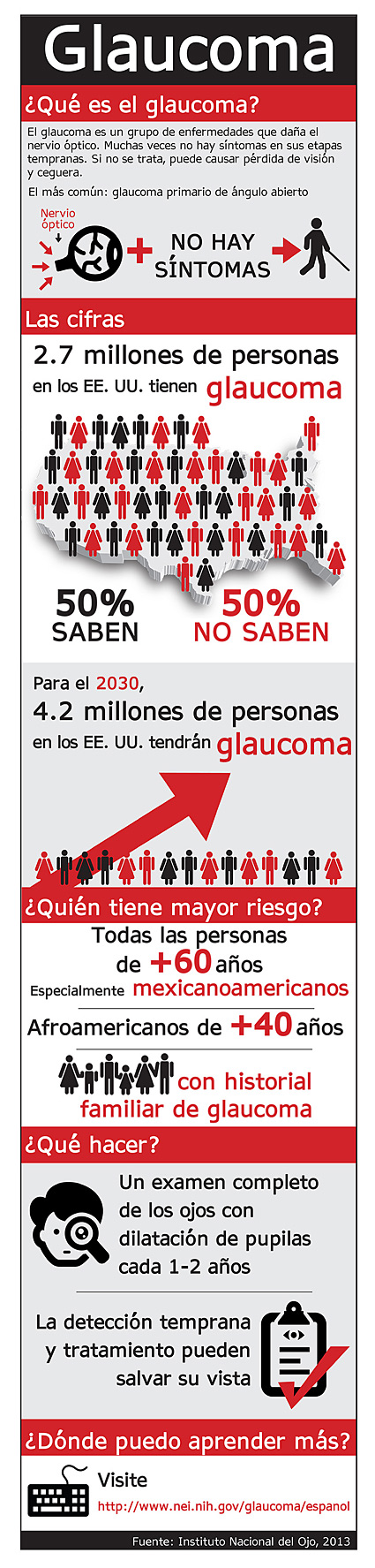 Glaucoma Infographic Spanish Preview